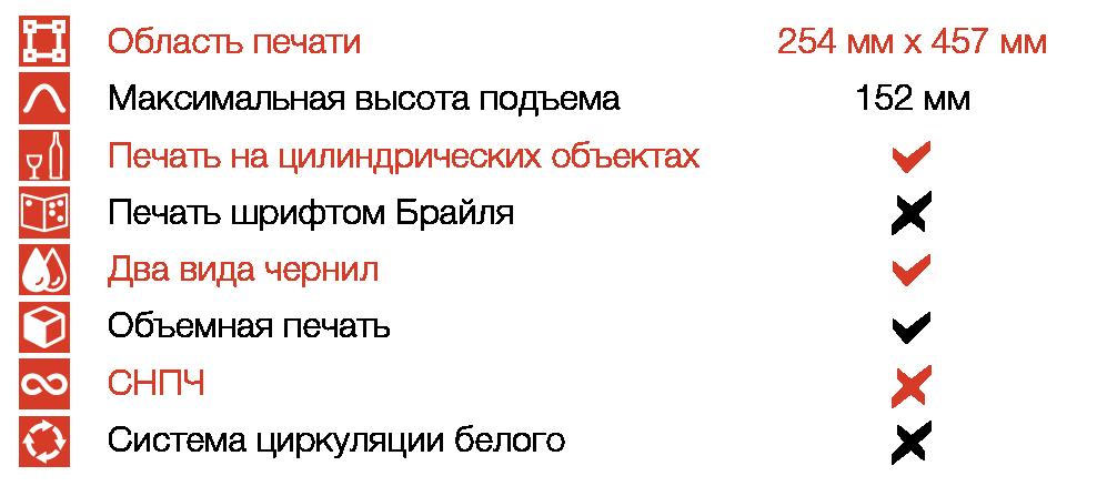 suvenirnie-uf-printeri-parametri-16