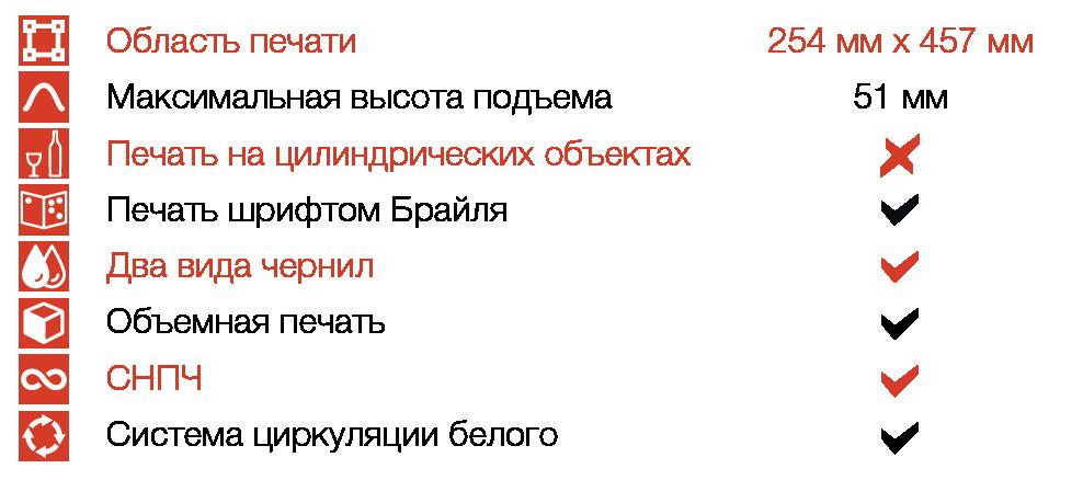 suvenirnie-uf-printeri-parametri-19