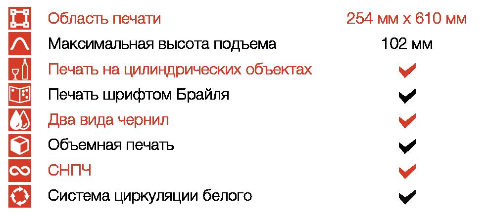 suvenirnie-uf-printeri-parametri-20